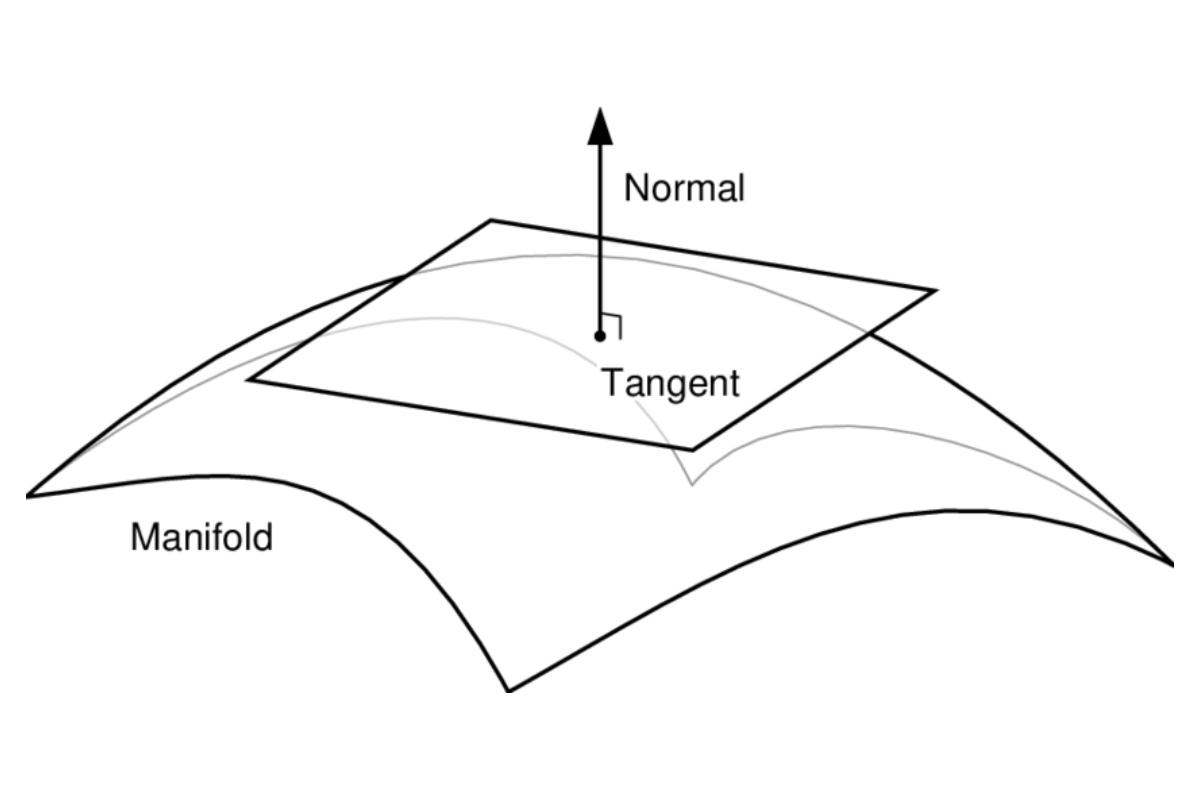 قید مدفون در آباکوس یا embedded constraint - آموزش رایگان آباکوس