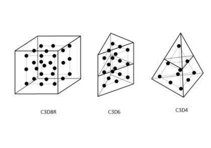 نحوه استفاده از روش SPH در آباکوس - آموزش رایگان آباکوس